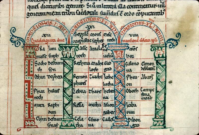 Auxerre, Bibl. mun., ms. 0145, p. 067