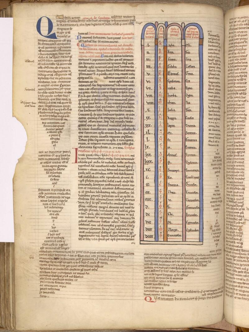 Abbeville, Bibl. mun., ms. 0033, f. 188v