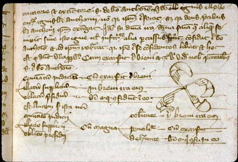 Angers, Bibl. mun., ms. 0256, f. 045