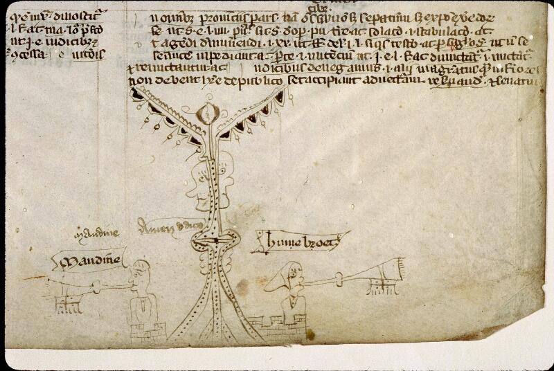 Angers, Bibl. mun., ms. 0333, f. 280