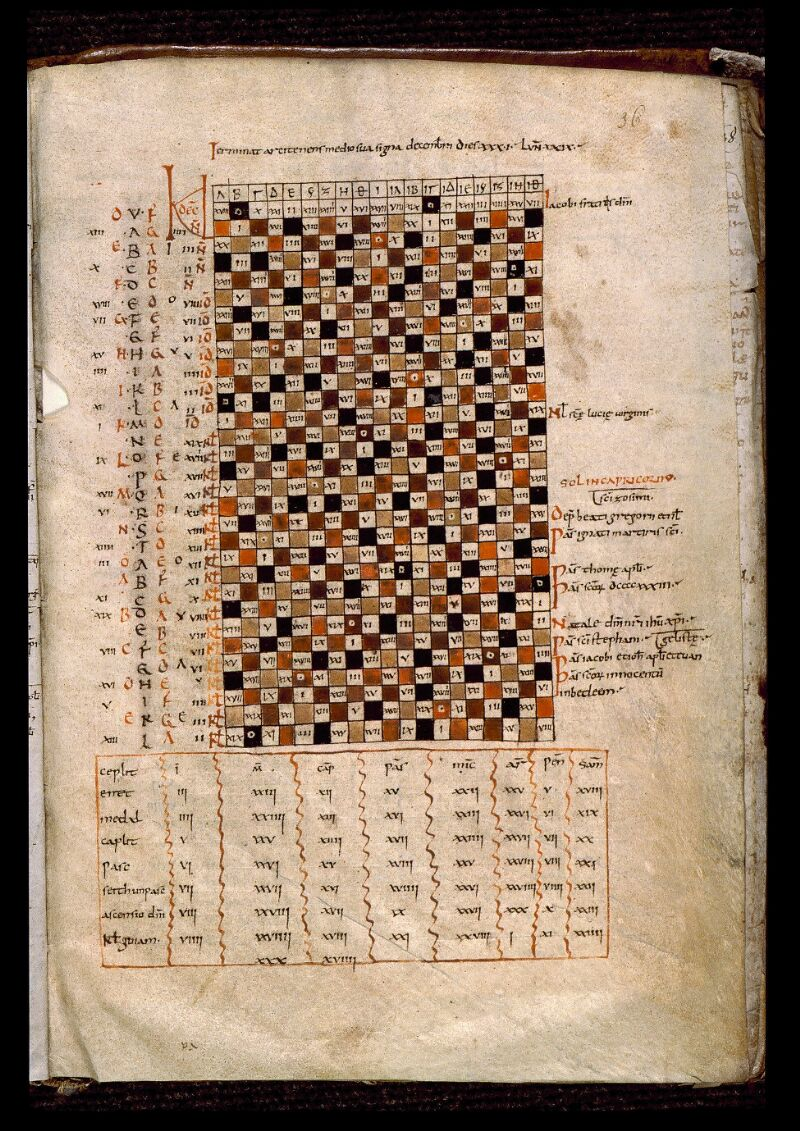 Angers, Bibl. mun., ms. 0477, f. 036