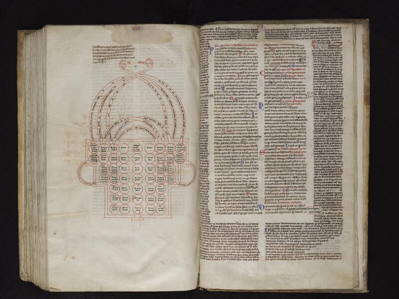ARRAS, Bibliothèque municipale, 0472 (0809), f. 208v - 209r