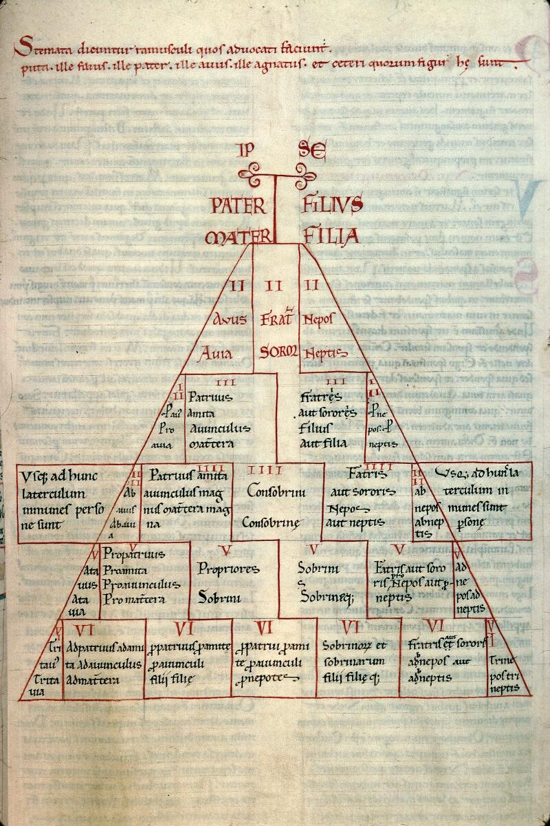 Auxerre, Bibl. mun., ms. 0076, f. 067