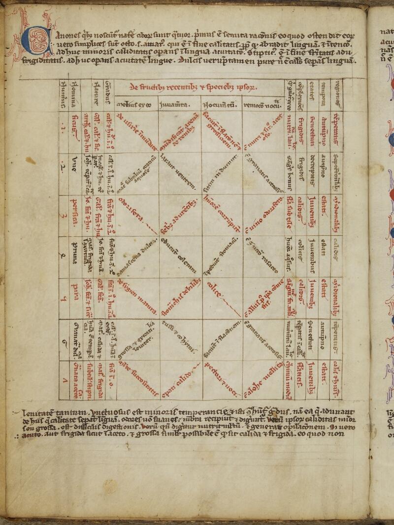 Caen, Bibl. mun., ms. 0092, f. 002v