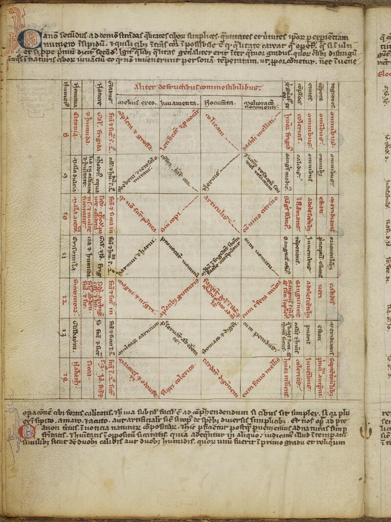 Caen, Bibl. mun., ms. 0092, f. 003v