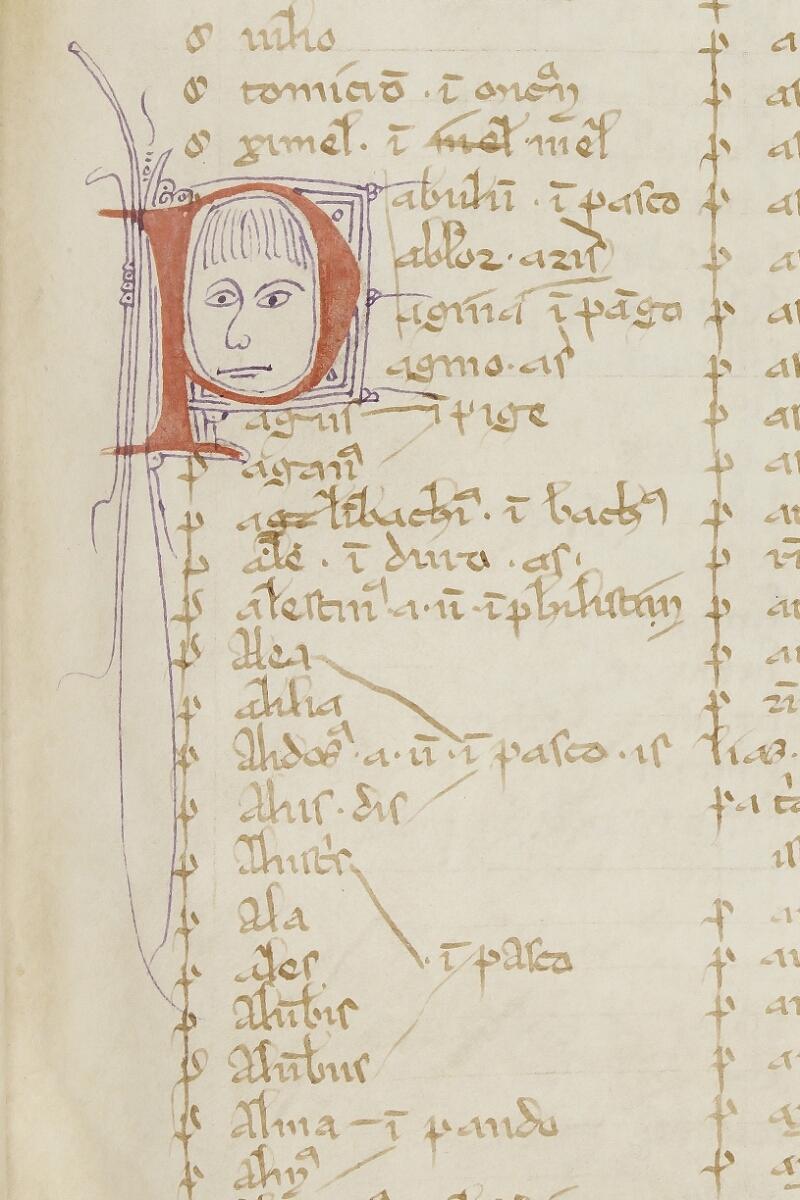 Caen, Musée, Coll. Mancel ms. 0245, f. 007 - vue 2