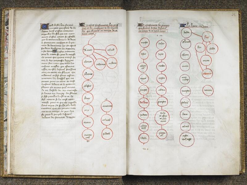 CHANTILLY, Bibliothèque du château, 0028 (1378), f. 013v - 014