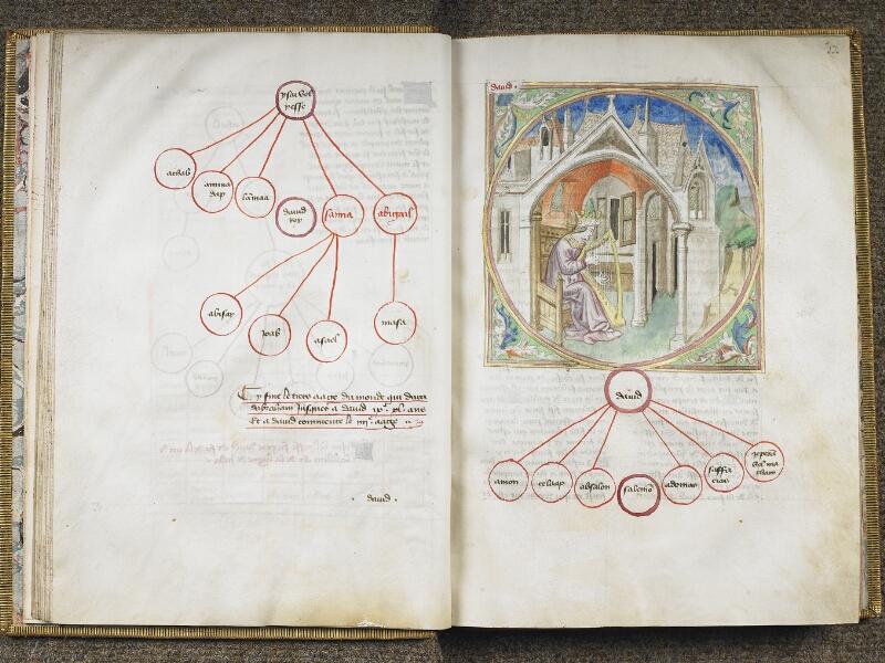 CHANTILLY, Bibliothèque du château, 0028 (1378), f. 016v - 017