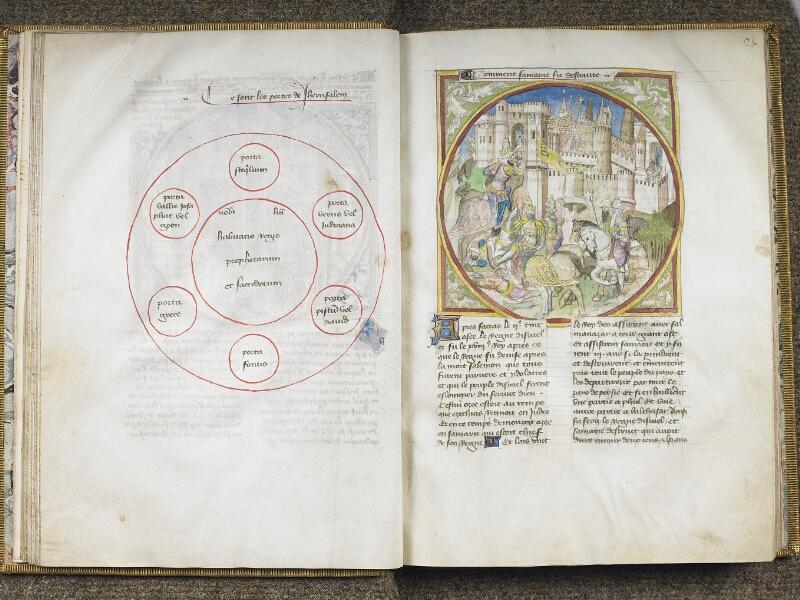 CHANTILLY, Bibliothèque du château, 0028 (1378), f. 020v - 021