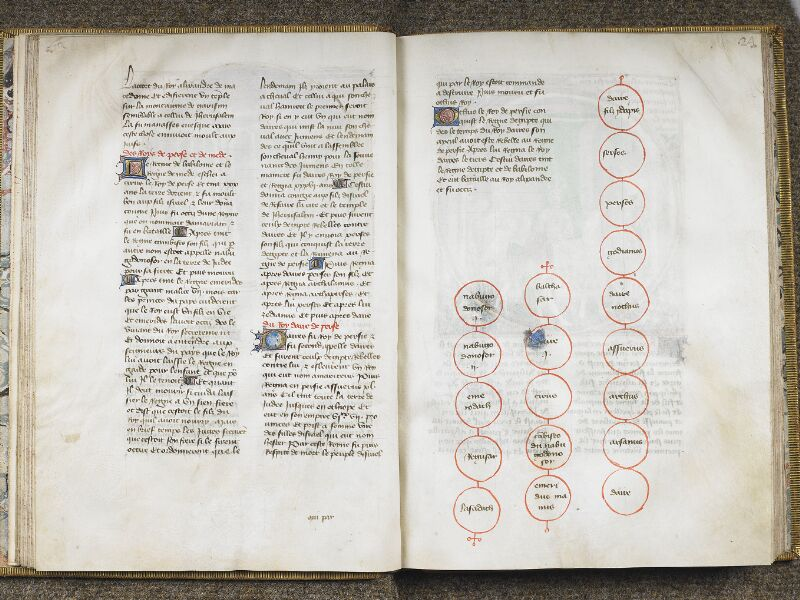 CHANTILLY, Bibliothèque du château, 0028 (1378), f. 023v - 024