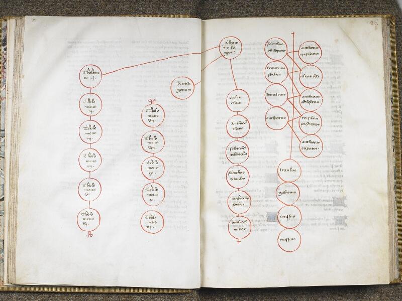 CHANTILLY, Bibliothèque du château, 0028 (1378), f. 025v - 026