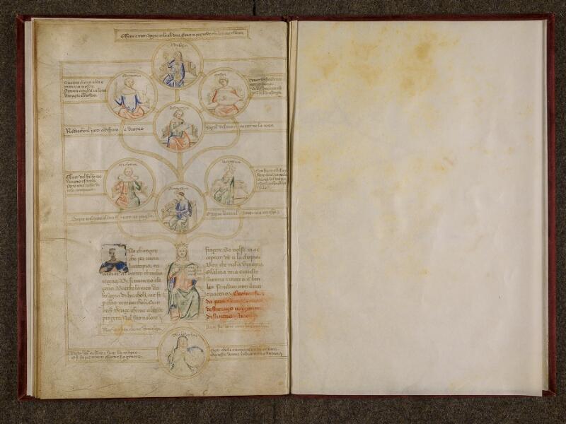 CHANTILLY, Bibliothèque du château, 0599 (1426), f. 010v - garde