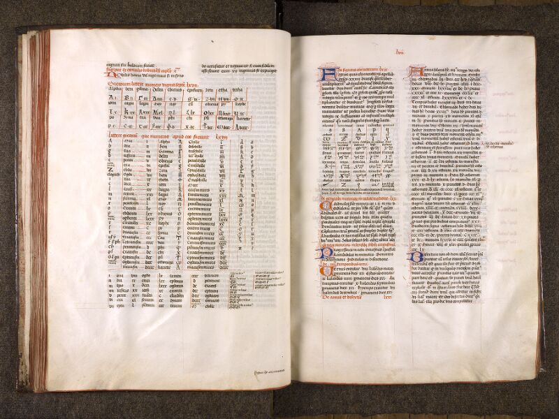 CHANTILLY, Bibliothèque du château, 0724 (1596), f. 056v - 057