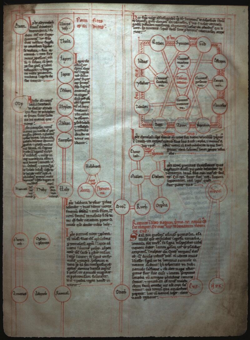 Lyon, Bibl. mun., ms. 0445, f. 004