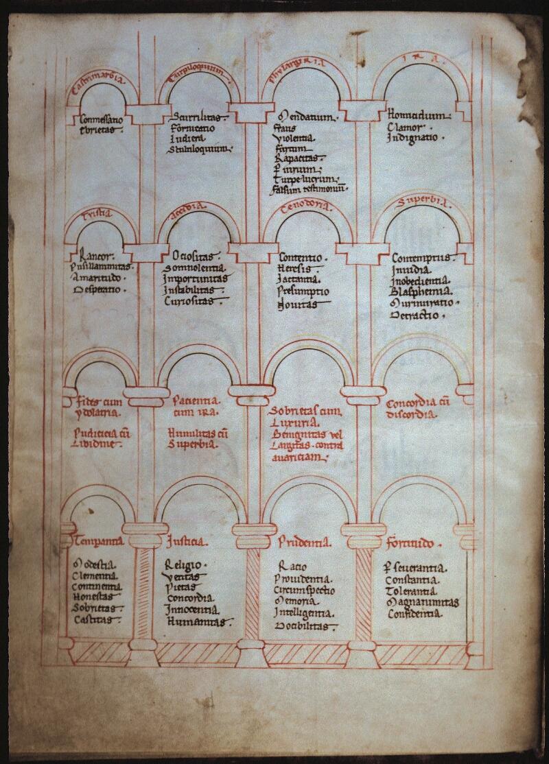 Lyon, Bibl. mun., ms. 0445, f. 008v