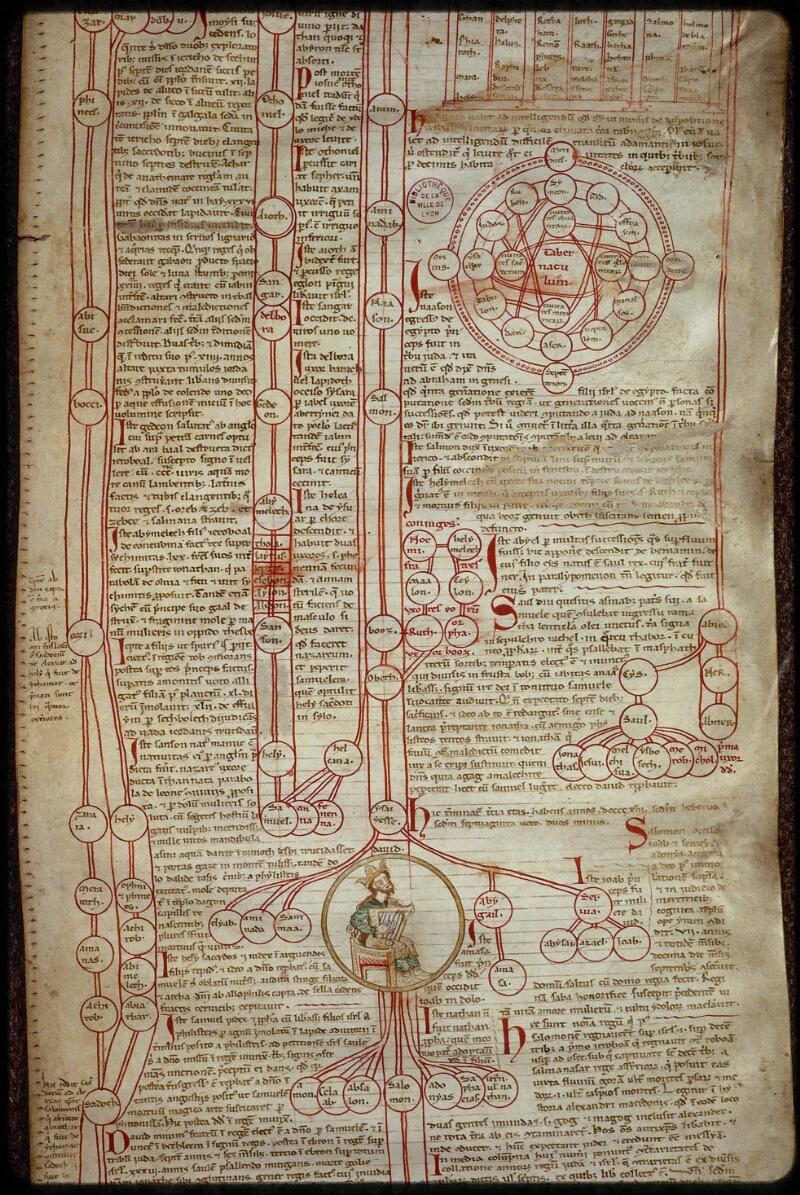 Lyon, Bibl. mun., ms. 0863 - vue 08