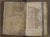 https://iiif.irht.cnrs.fr/iiif/France/Nantes/Archives_Historiques_du_diocese_de_Nantes/AD441095107_AA_01/DEPOT/AD441095107_AA_01_0004/full/200,/0/default.jpg
