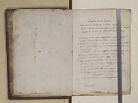 https://iiif.irht.cnrs.fr/iiif/France/Paris/Bibliotheque_Historique_de_la_Ville_de_Paris/751045102_CP_4817/DEPOT/751045102_CP_4817_0005/full/200,/0/default.jpg