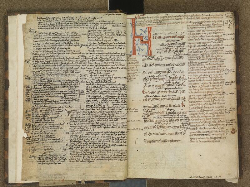 SAINT-OMER, Bibliothèque municipale, 0281, f. 002v - 003