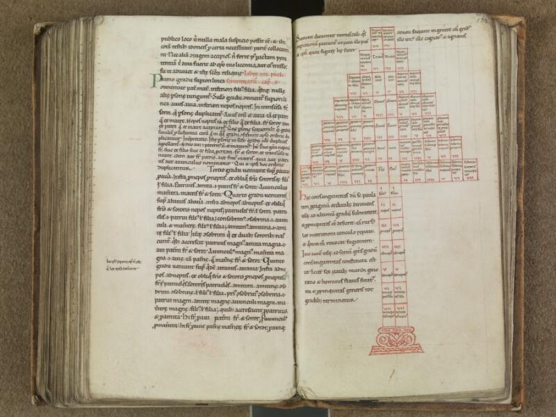 SAINT-OMER, Bibliothèque municipale, 0364, f. 132v - 133