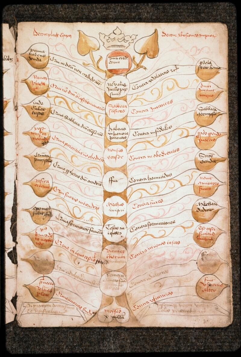 Prague, Musée nat., Bibl., 1. D. a. 001, 30, f. 002