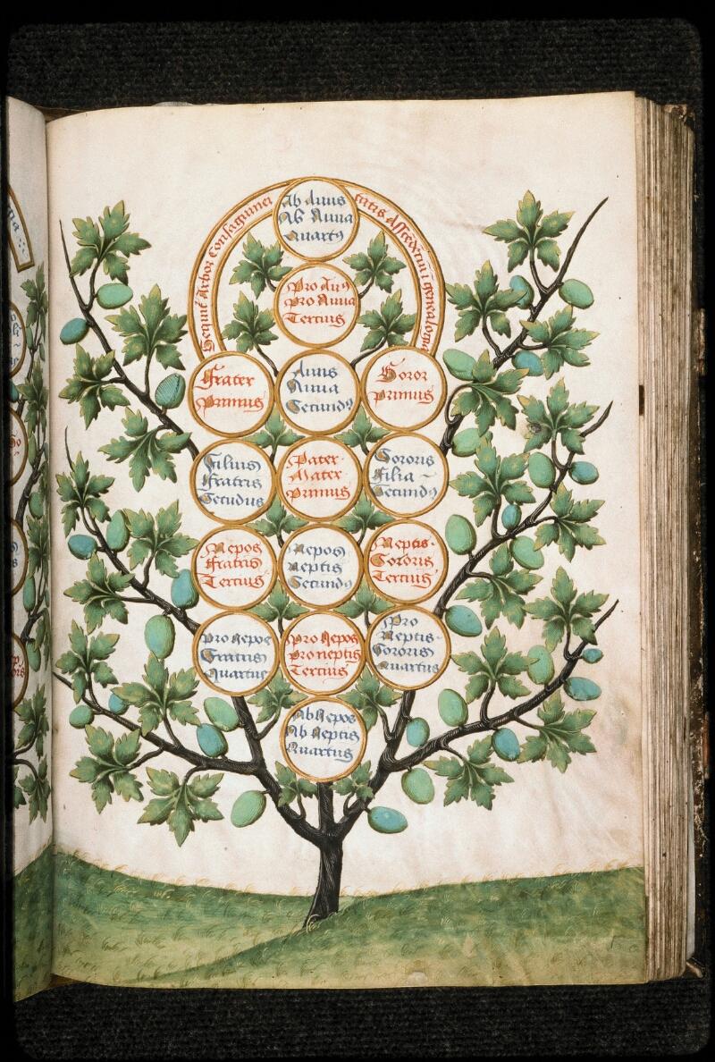 Prague, Musée nat., Bibl., I. A. 14, f. 076