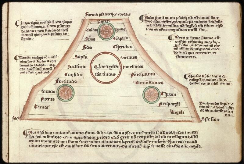 Prague, Musée nat., Bibl., XIV. B. 17, f. 005