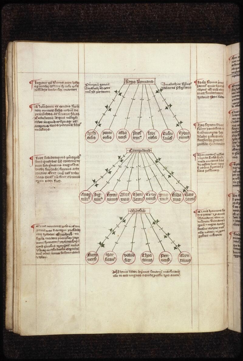 Prague, Musée nat., Bibl., XIV. B. 17, f. 019v