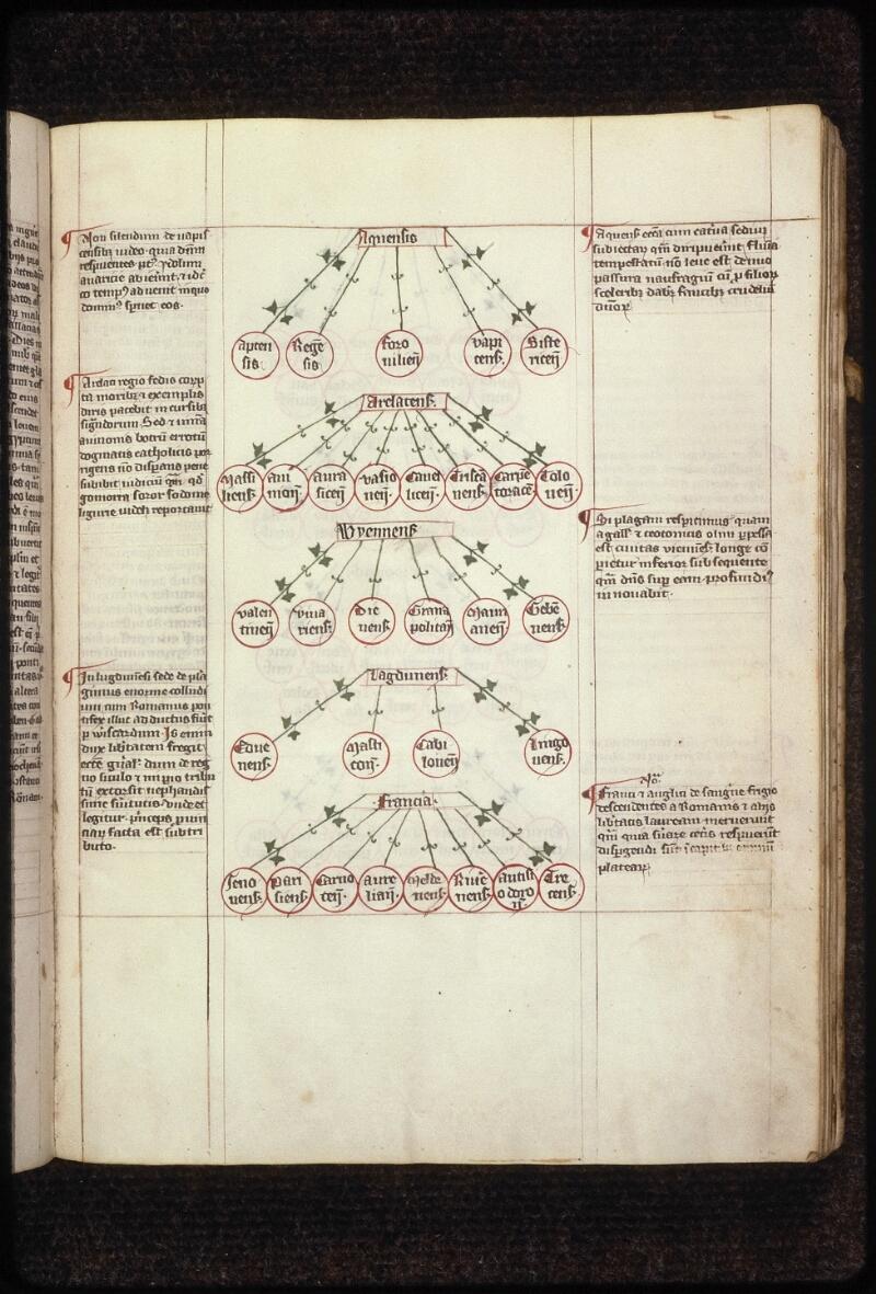 Prague, Musée nat., Bibl., XIV. B. 17, f. 025