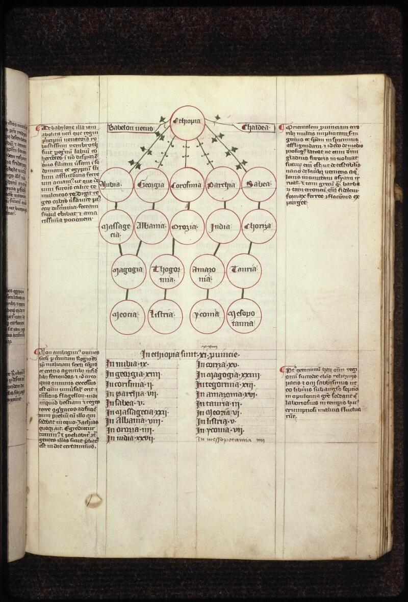 Prague, Musée nat., Bibl., XIV. B. 17, f. 034