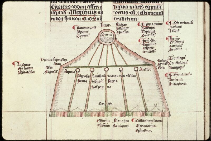 Prague, Musée nat., Bibl., XIV. B. 17, f. 074v