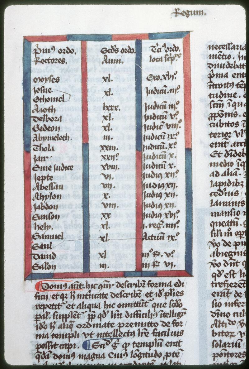 Tours, Bibl. mun., ms. 0053, f. 274