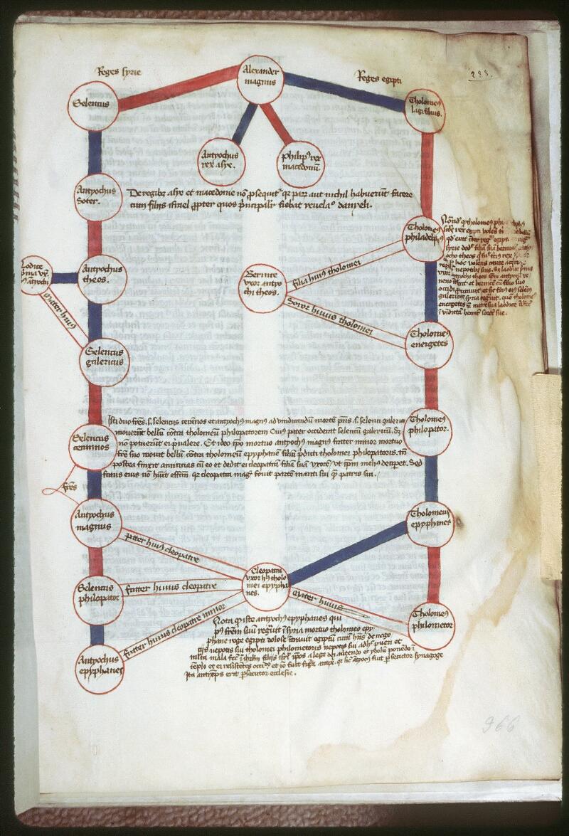 Tours, Bibl. mun., ms. 0054, f. 288